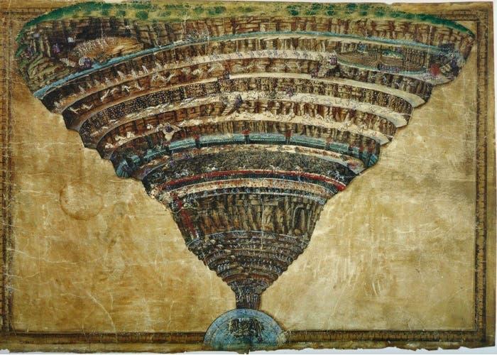 EL Mapa del Infierno de Sandro Boticcelli basado en la Divina Comedia de Dante