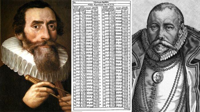 Tycho Brahe, Johannes Kepler y las tablas de Rudolphine
